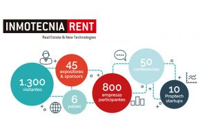 Inmotecnia RENT 2018 Barcelona - Alting blog