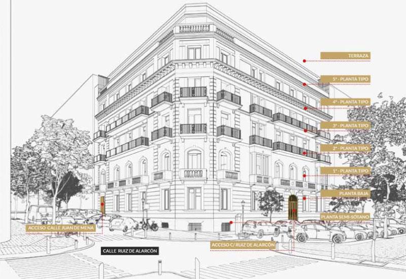 Alting - Edificios de oficinas - Ruíz de Alarcón - Plano fachada
