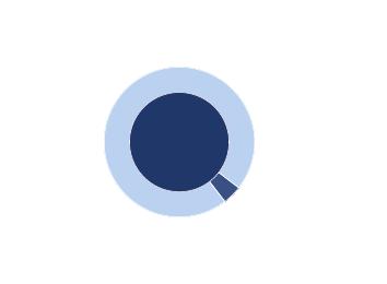 Alting - ocupación - datos